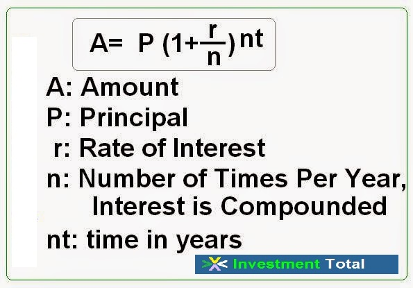 compounded semi annual interest A single deposit , earning compound interest for years at an annual rate , will  grow  interest paid twice each year is called semiannual compounding, four  times.